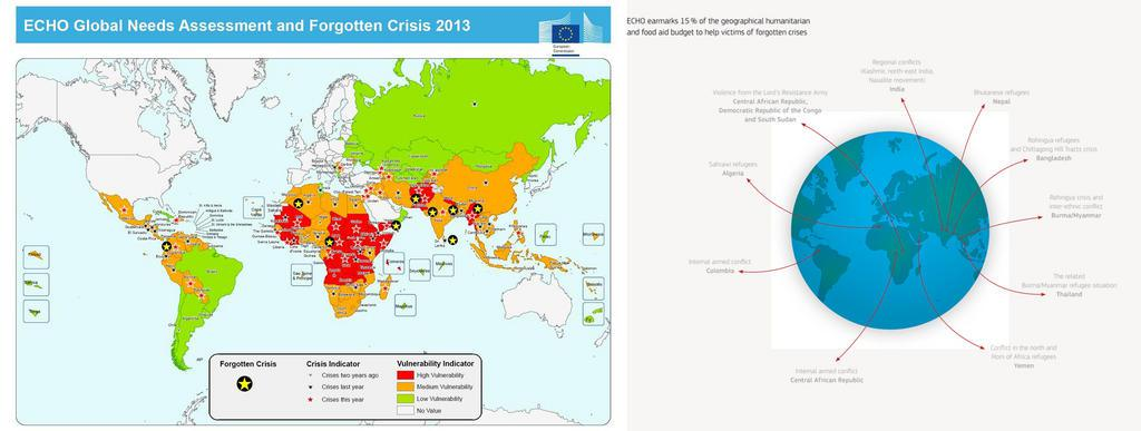 Ayuda humanitaria de la UE 2013