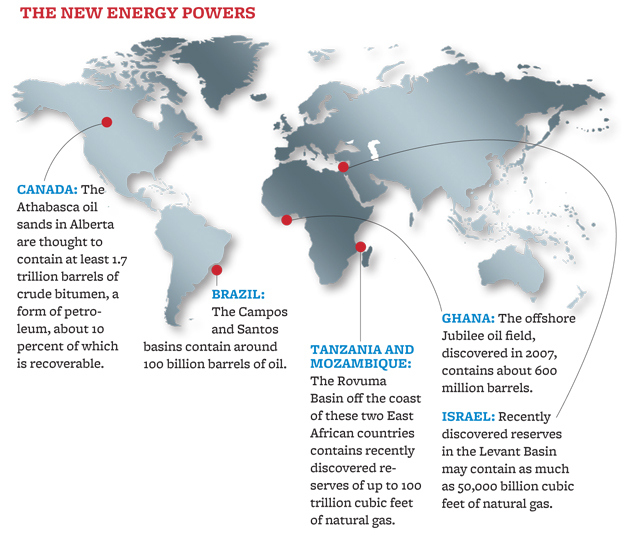 New Energy Powers