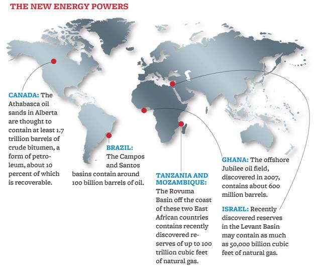 New Energy Powers
