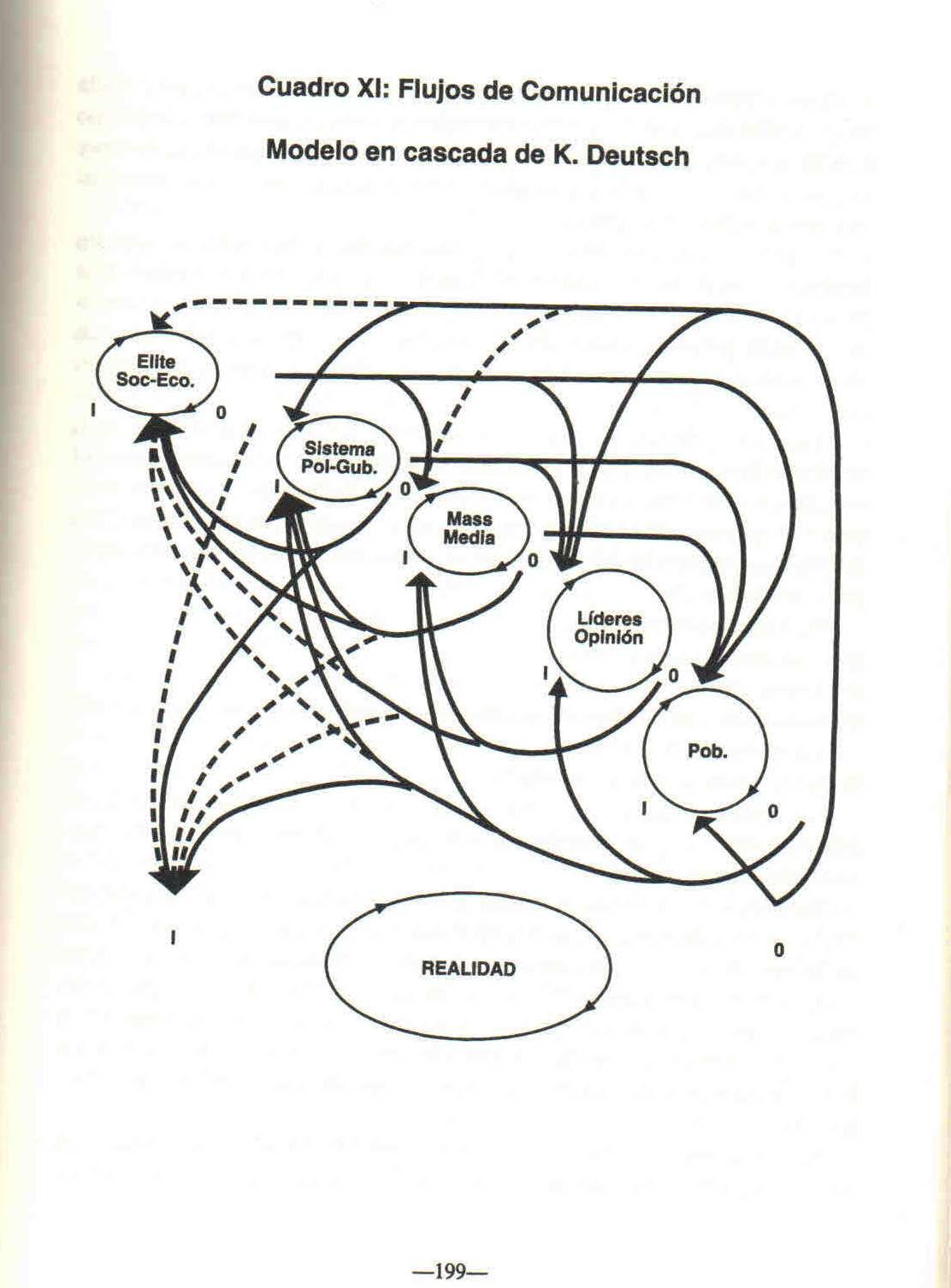flujos comunic 1